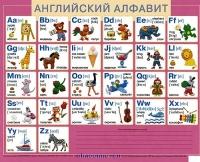 Английский алфавит. Наглядное пособие